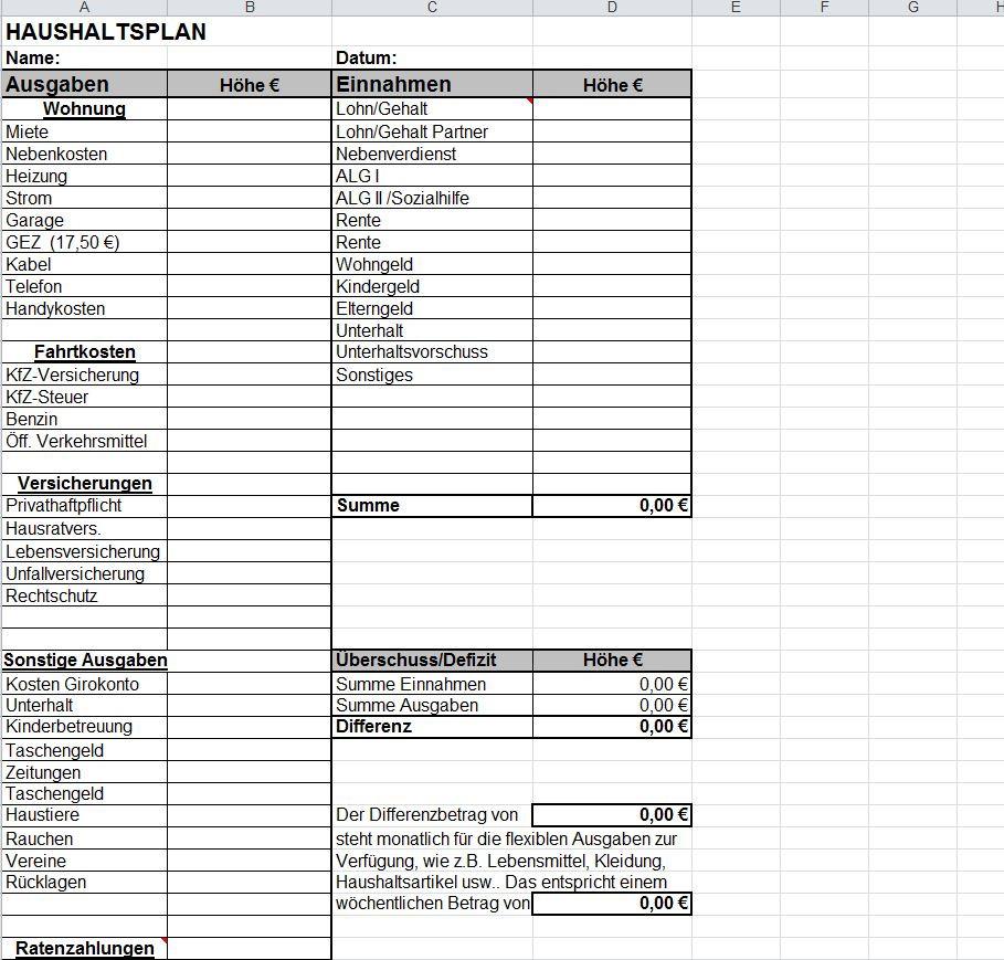 Der Haushaltsplan als Muster.